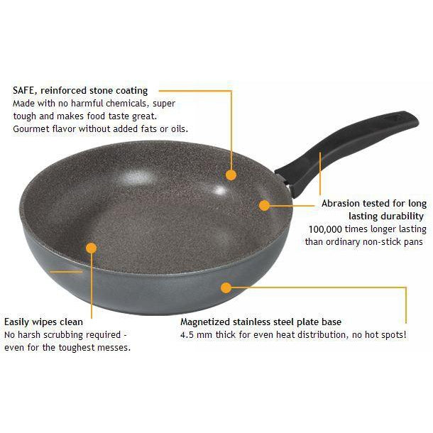 Stoneline® 2 Piece Frying Pan Set-Redfern.ent