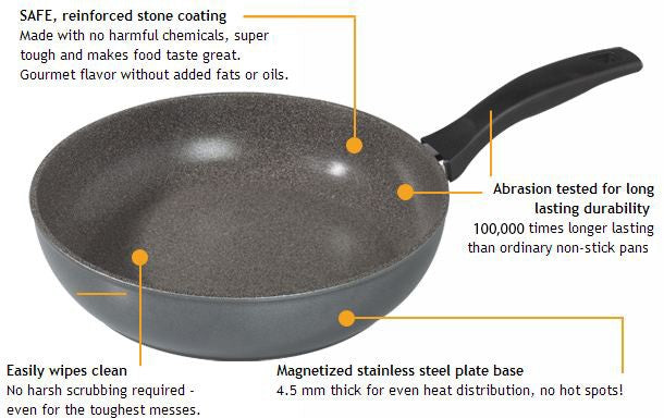 Stoneline® 28cm Frying Pan-Redfern.ent