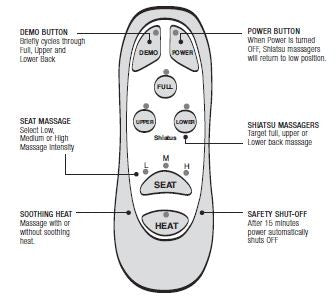 BackPlus® Hands On Massage Cushion - portable heater
