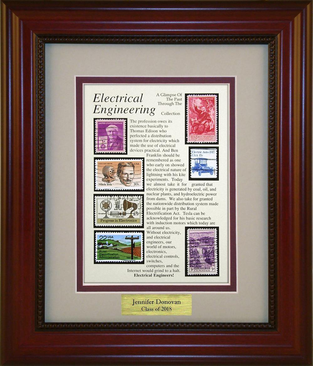 Electrical Engineering - Personalized Unique Framed Gift