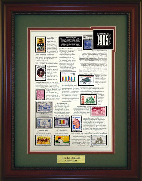 Year 1905 - Personalized Unique Framed Gift