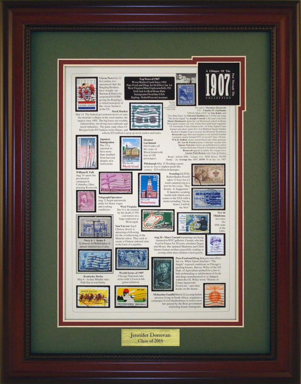 Year 1907 - Personalized Unique Framed Gift