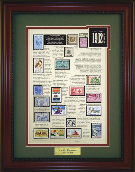 Year 1912 - Personalized Unique Framed Gift