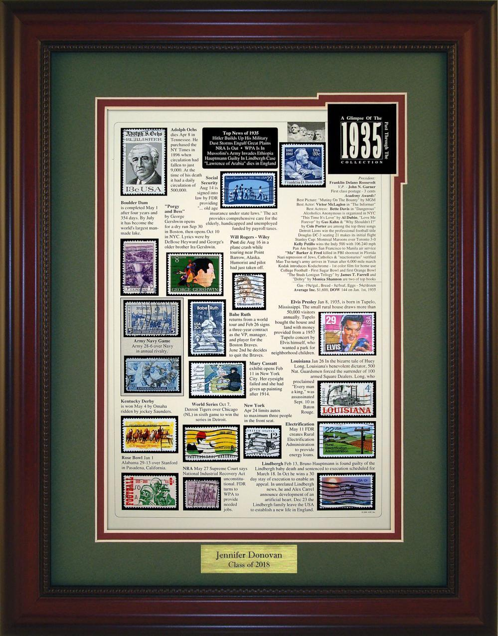 Year 1935 - Personalized Unique Framed Gift