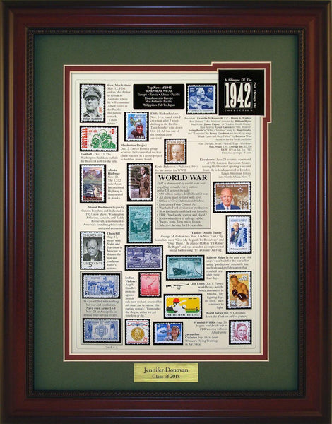 Year 1942 - Personalized Unique Framed Gift