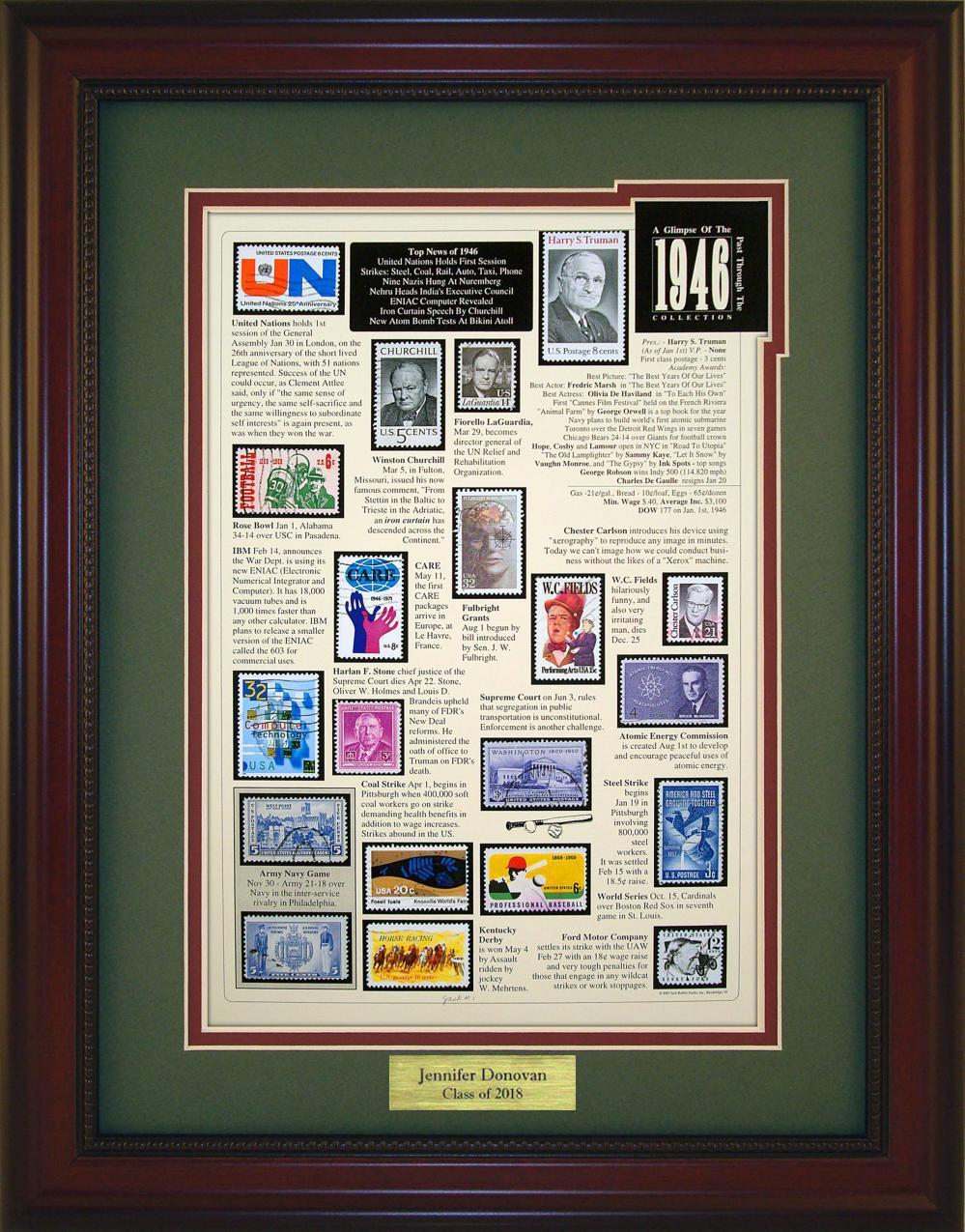Year 1946 - Personalized Unique Framed Gift