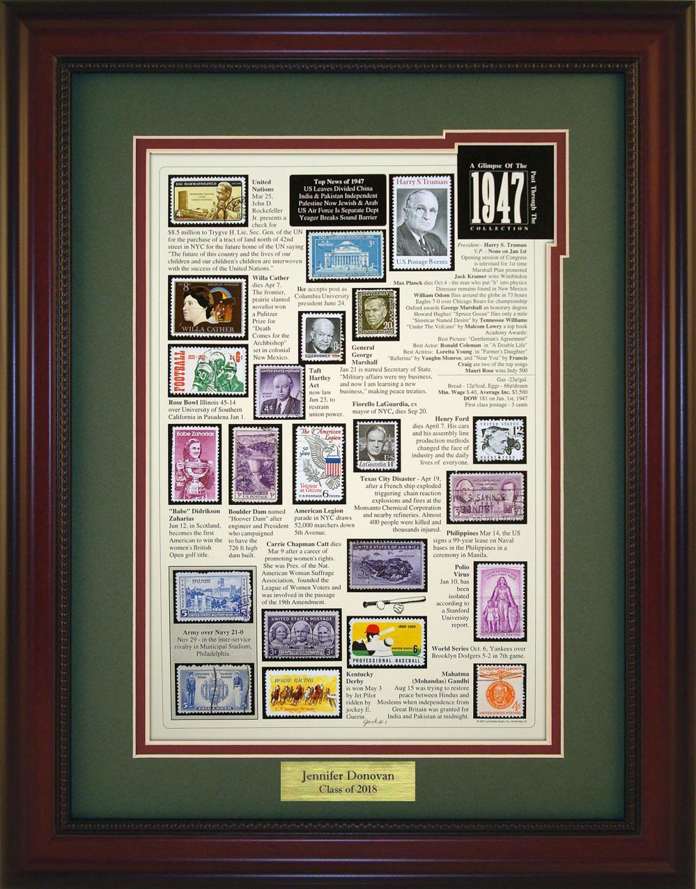 Year 1947 - Personalized Unique Framed Gift