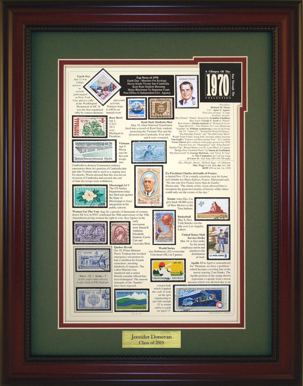 Year 1970 - Personalized Unique Framed Gift