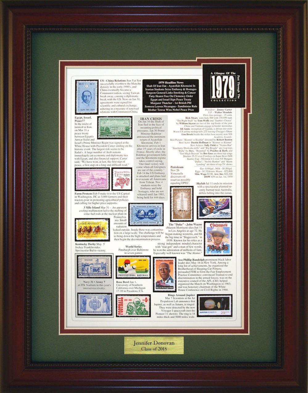 Year 1979 - Personalized Unique Framed Gift