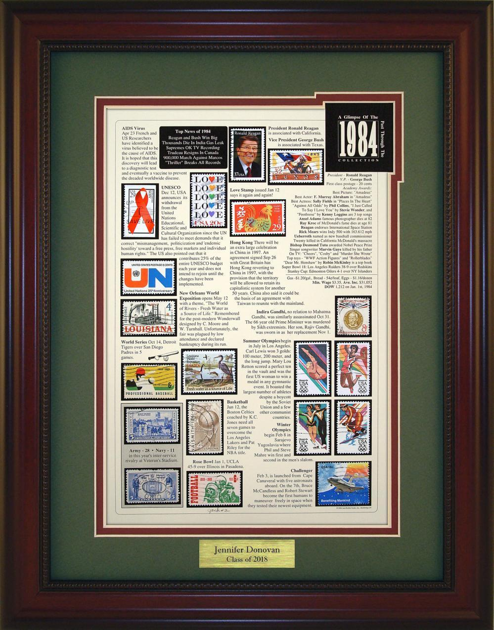 Year 1984 - Personalized Unique Framed Gift