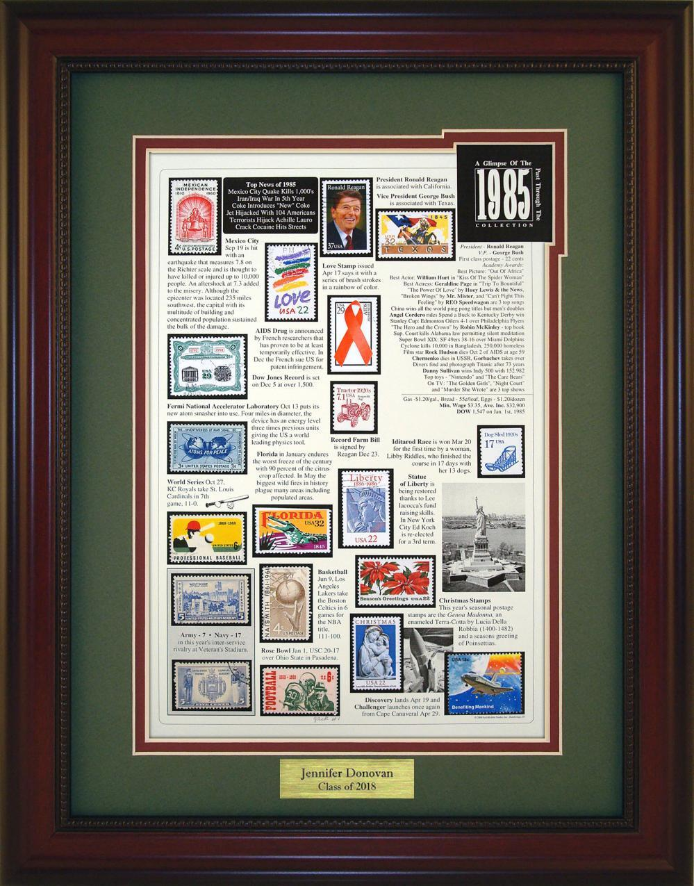 Year 1985 - Personalized Unique Framed Gift