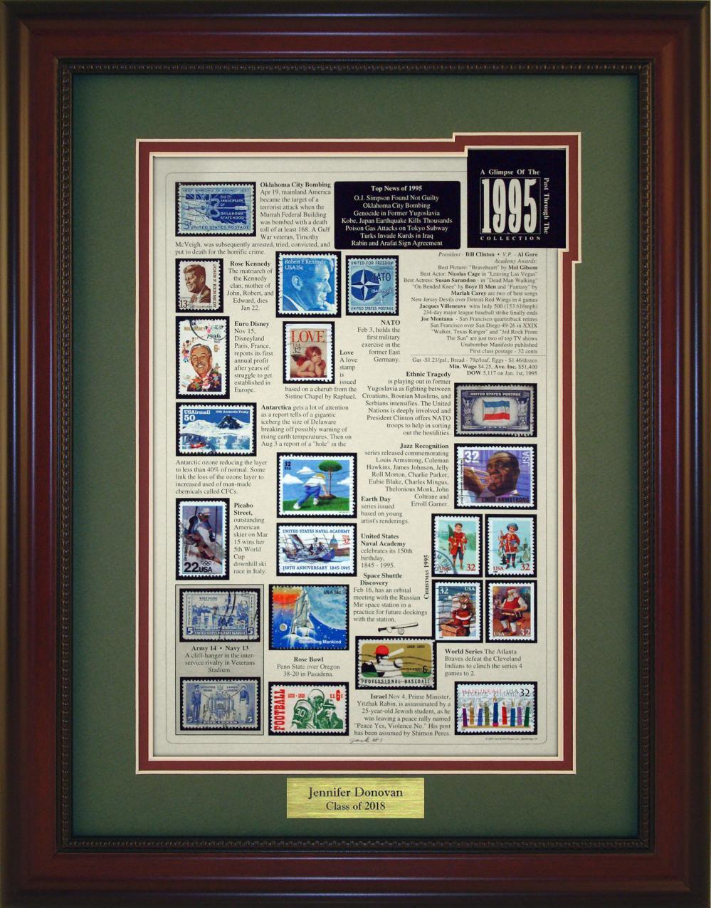 Year 1995 - Personalized Unique Framed Gift