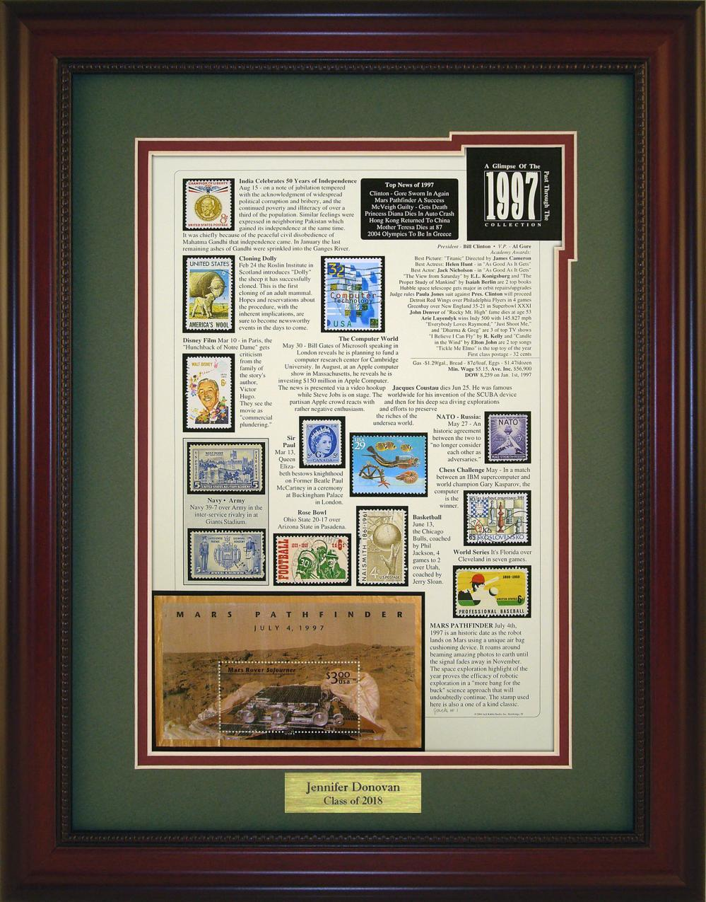 Year 1997 - Personalized Unique Framed Gift