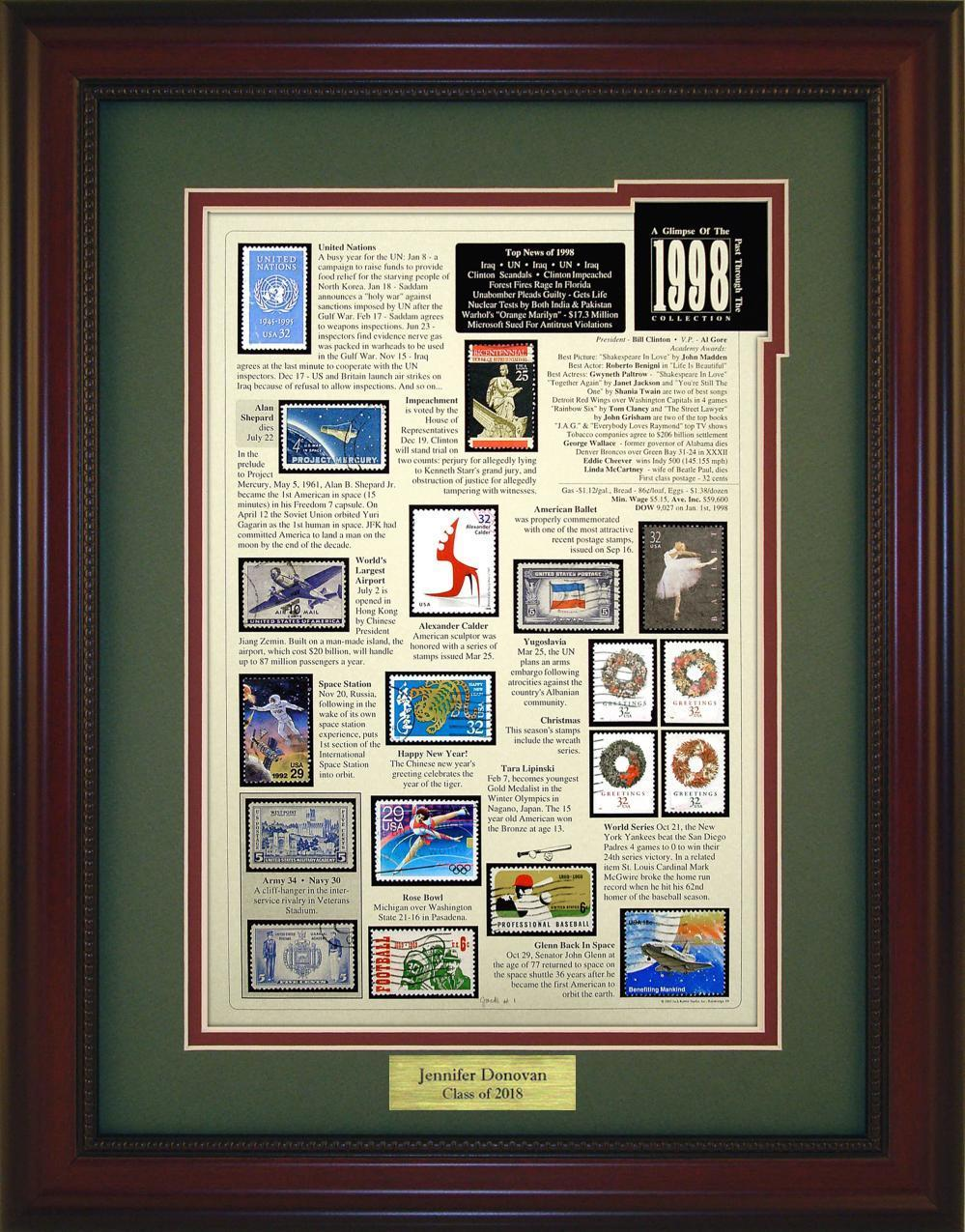 Year 1998 - Personalized Unique Framed Gift