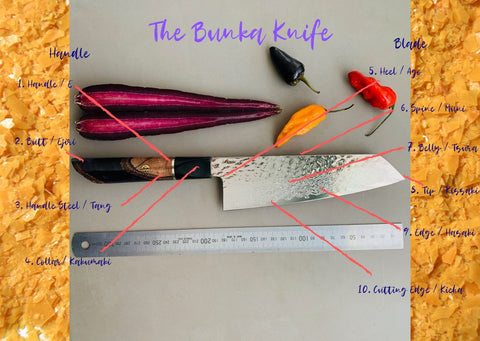 The Bunka Knife Anatomy