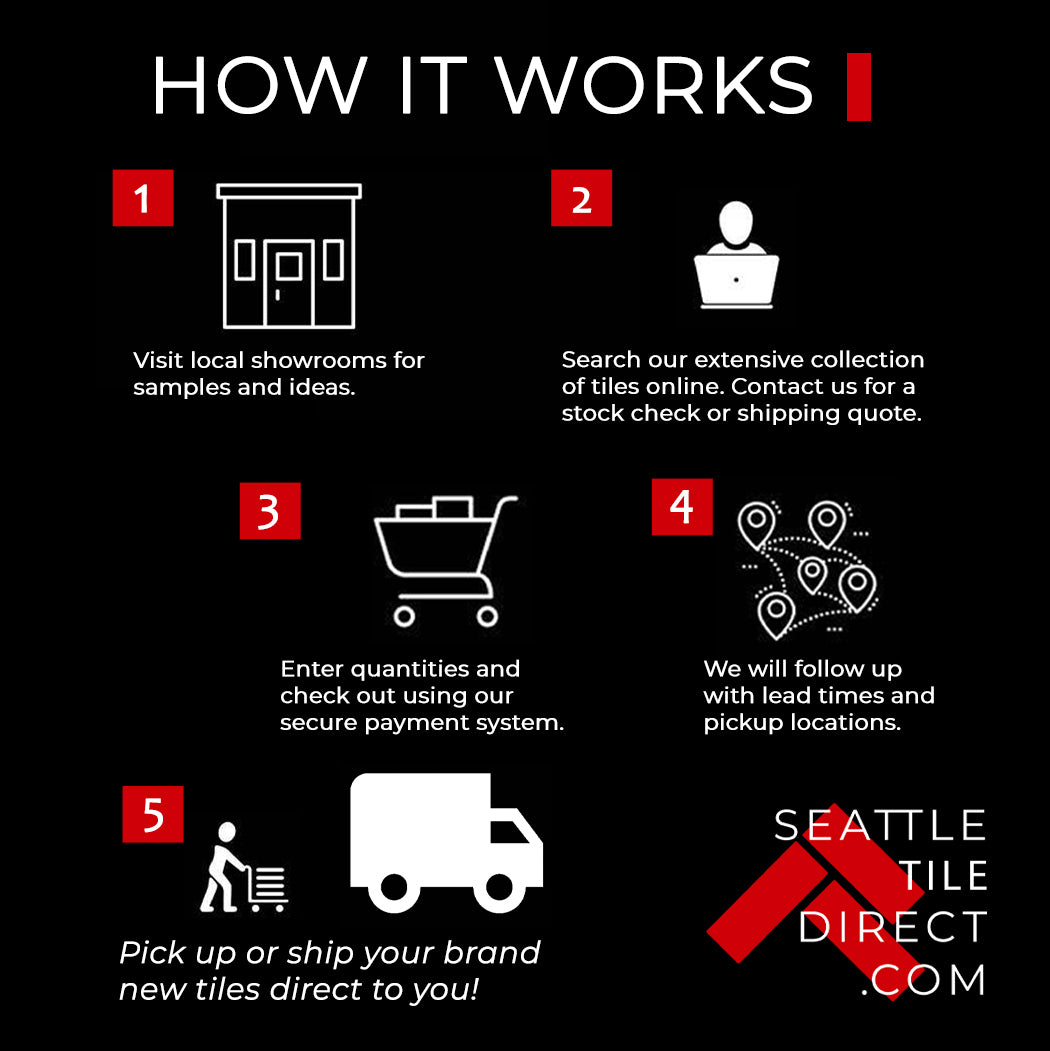 Seattle Tile Direct how it works graphic