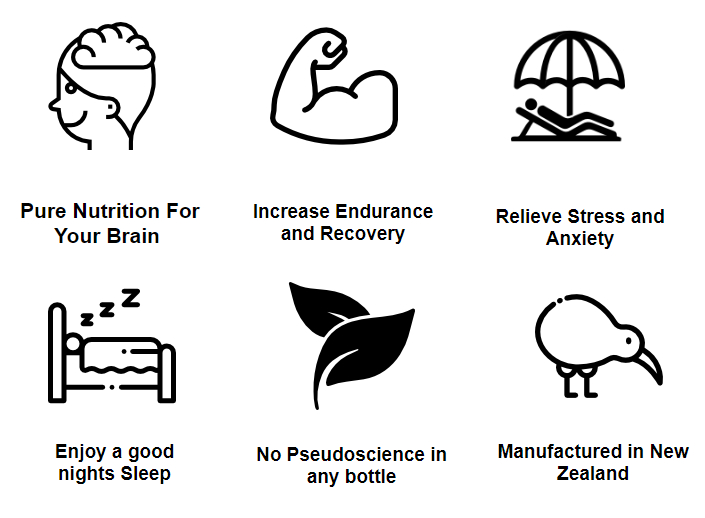 NeuroTonic Benefit Icons