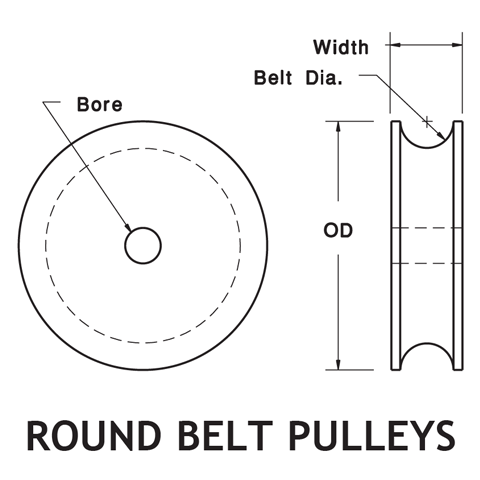 Shop All Pulley Types