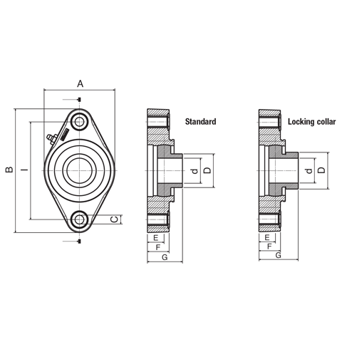 UCFL Bearing Support - Solid
