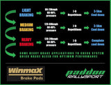 Wilwood Winmax brake pads W5 WMP831 (12.5mm)
