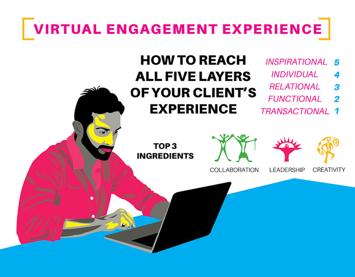 VEE - How to Reach All Five Layers of Your Client's Experience