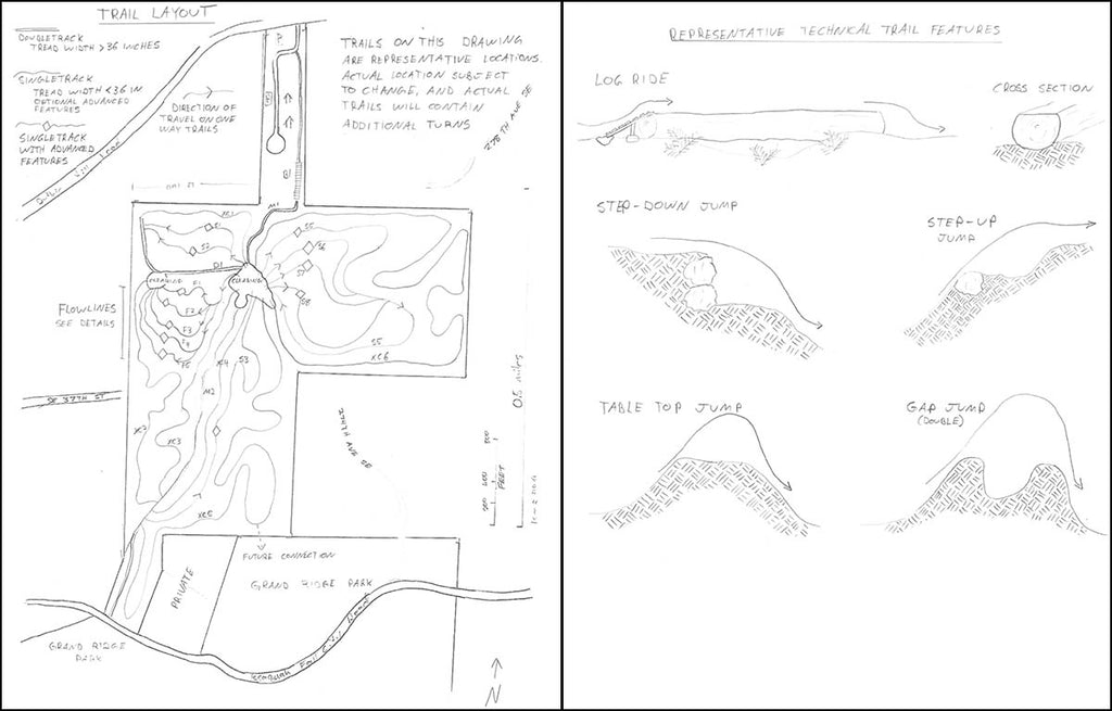 Justin's original sketches of Duthie Hill