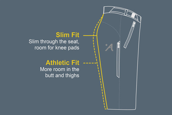 Image showing difference between Abit Gear Slim Fit and Athletic Fit mountain bike shorts