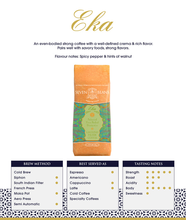 "Seven Beans Coffee Company's  ""Eka"" Medium Roast, Single Origin, Gourmet Indian Coffee"