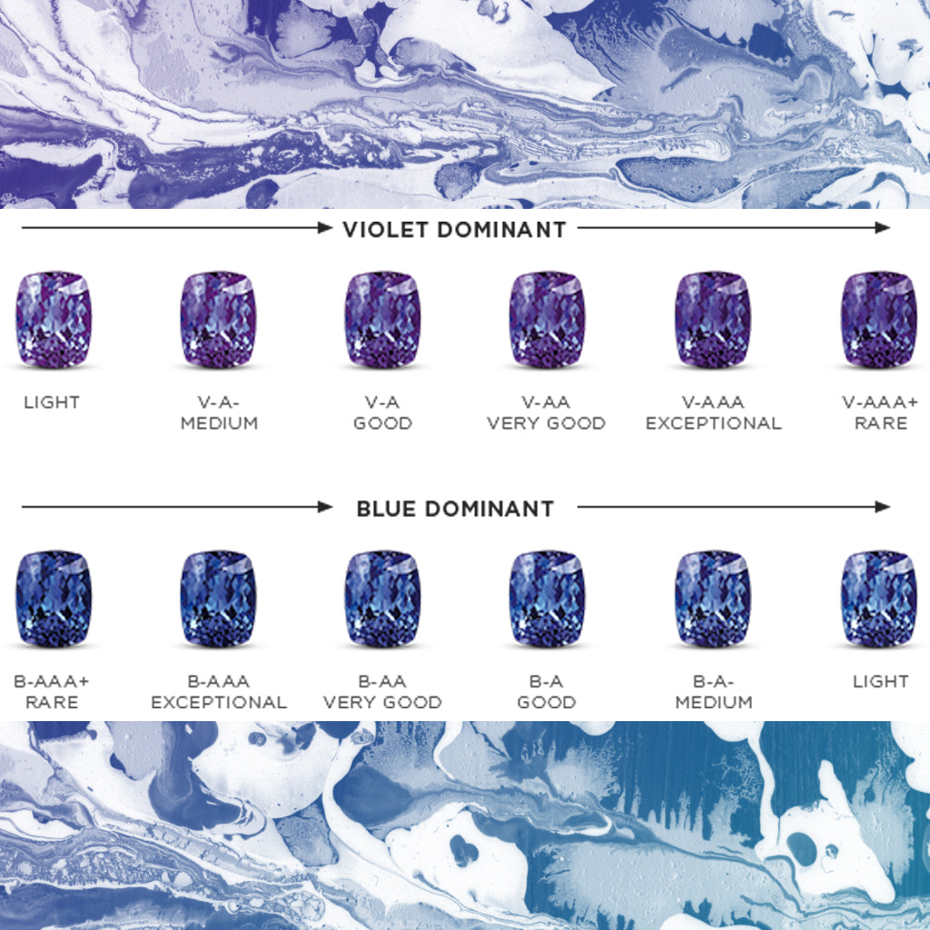 Why you should invest in Tanzanite?