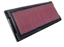 K&N Replacement Air Filter for BMW 3-Series (E36)