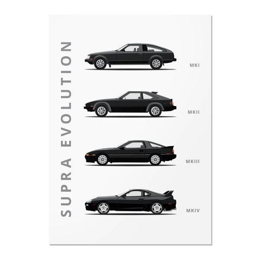 Toyota Supra Generations Poster