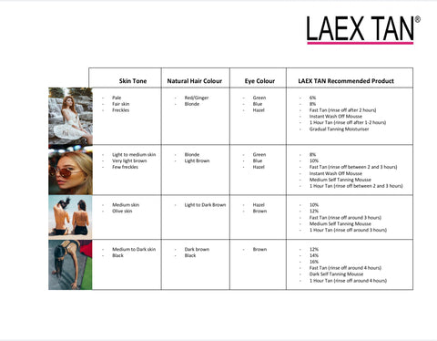 Laex tan choosing the right product