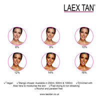 laex tan colour guide