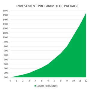INVESTMENT 100 £ PACKAGE