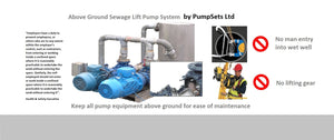 Self priming above ground sewage pumps