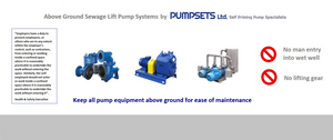 Above ground sewage pump system, self priming sewage pump