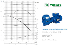 Varisco JE 1-110 Self priming pump
