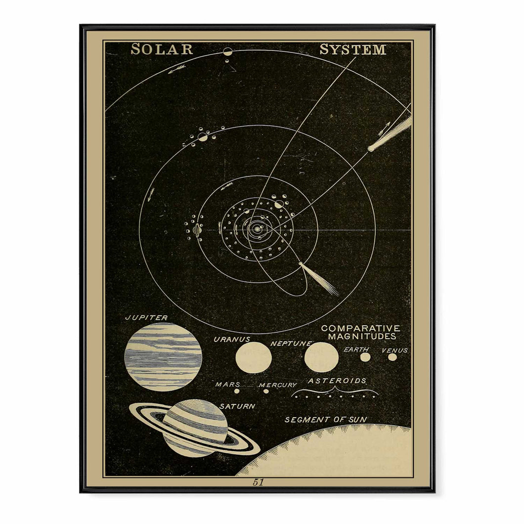 A Short Course on Astronomy Poster