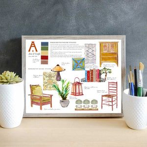 "Interior Design Print, English Country Style Print 11""x 8.5"""