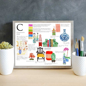 "Interior Design Print, Cottage Style Print 11""x 8.5"""