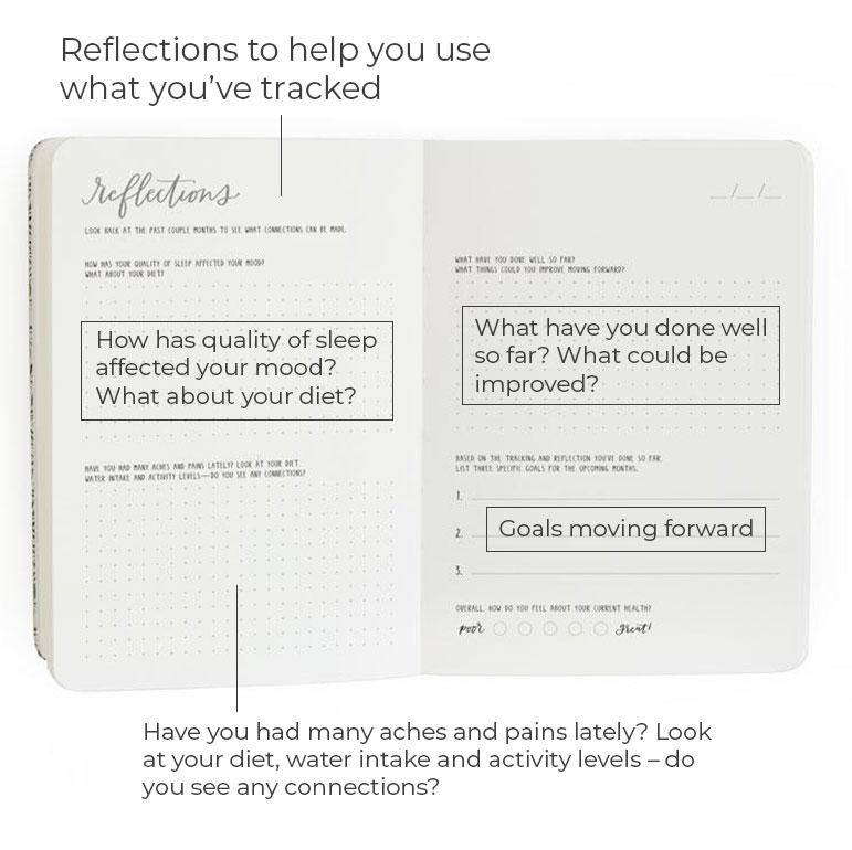 Wellness Guided Journal