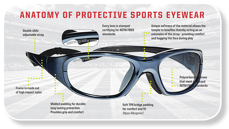 Anatomy of Protective Sports Eyewear