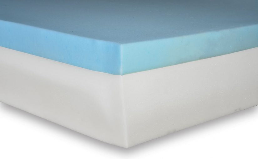 FlexaBed Gel Memory Foam Mattresses Only - Liberty Medic