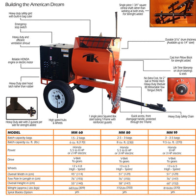 10 cu ft.0 Towable Steel Drum Concrete Cement Mortar Plaster Mixer W/ 2 HP Electric Engine