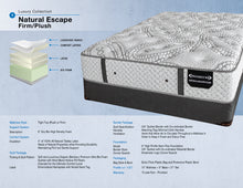 Dreamstar Simply Natural Mattress Specifications Sheet
