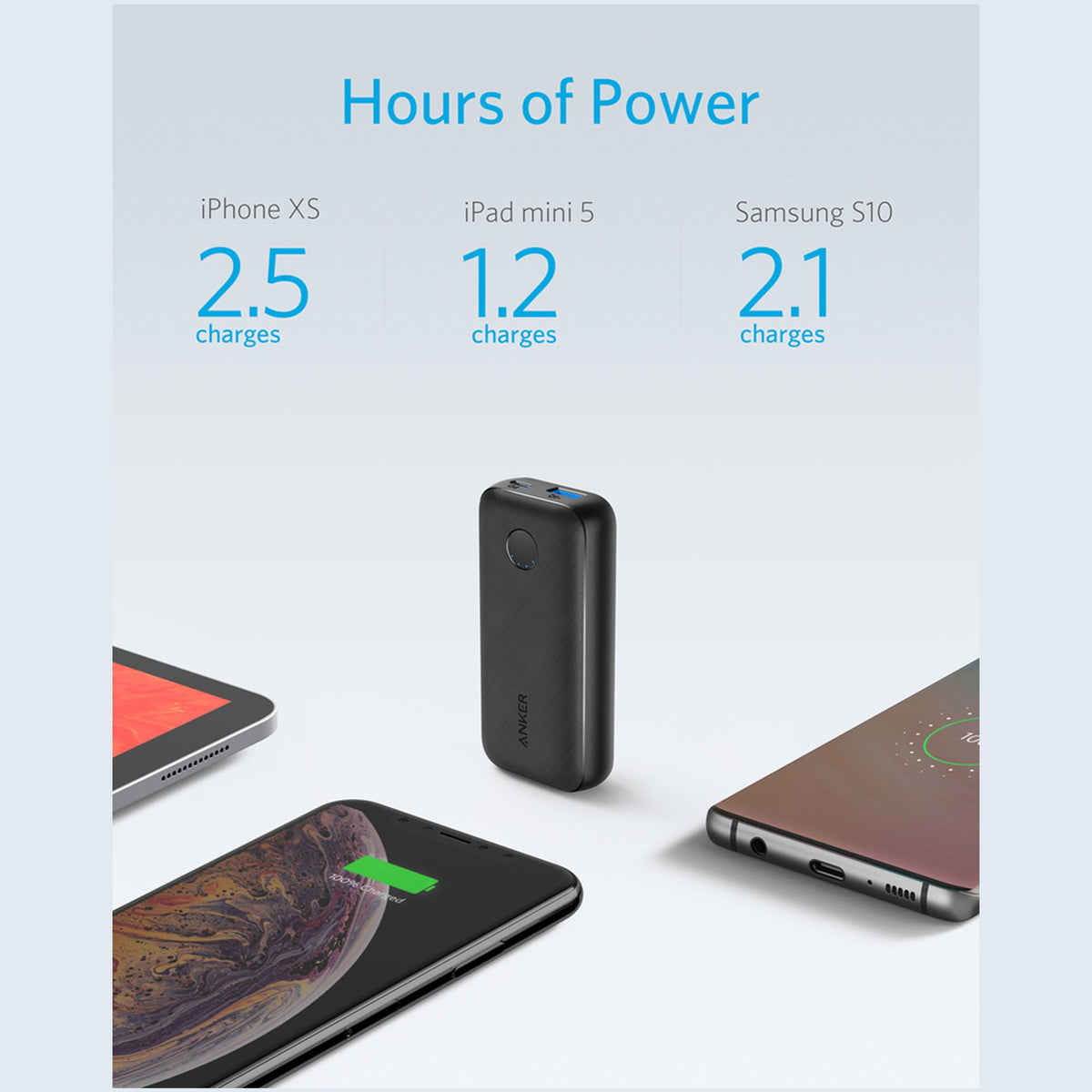 Anker PowerCore 10000 PD Redux Powerbank