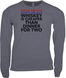 Whiskey Is Cheaper