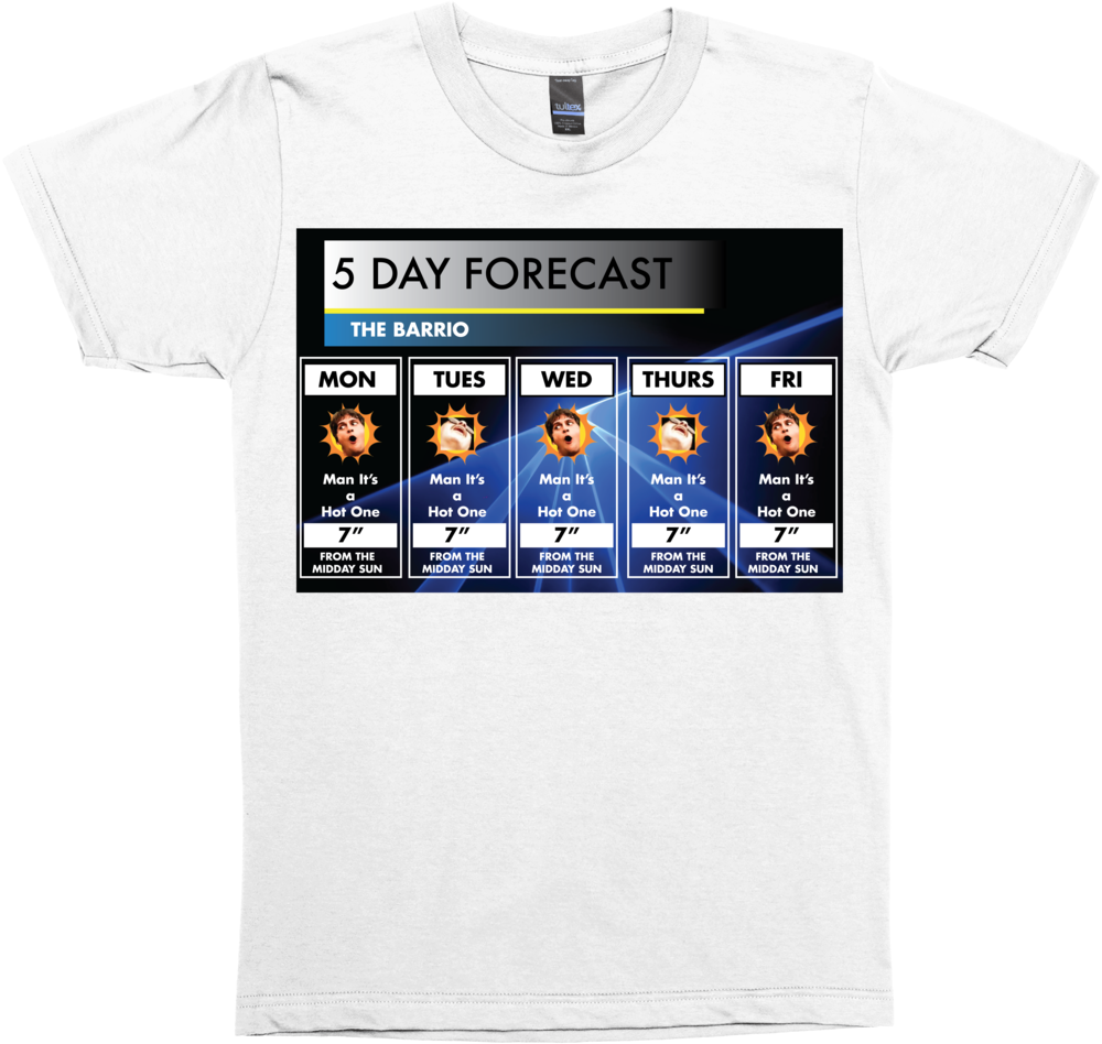 5 Day Forecast: Man It's A Hot One