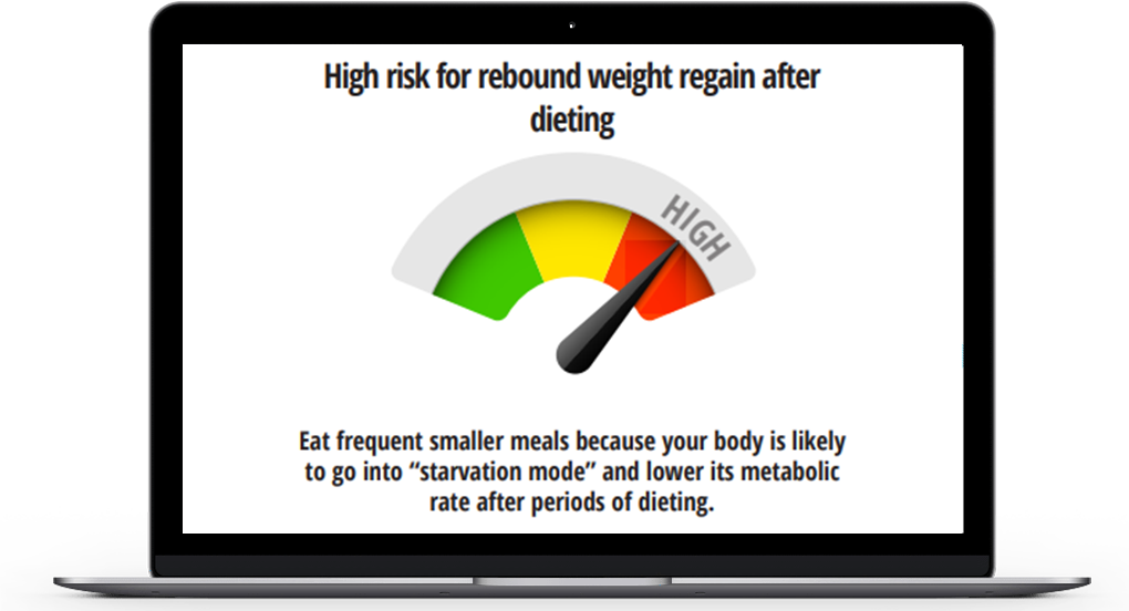 Weight Regain After Dieting