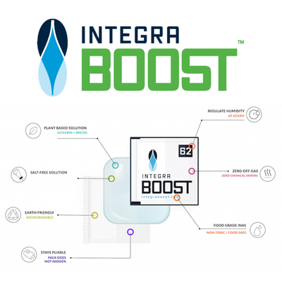 67g Integra™ Boost™ 62% - Master Cases - 100 count